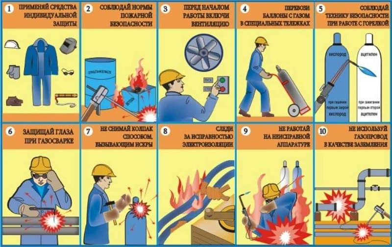 Обучение сварщика по охране труда